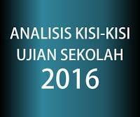 analisis kisi-kisi ujian kependidikan.com