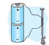 3 Cara Membuat Magnet Dengan Mudah Kependidikan Com
