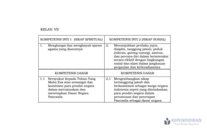 Download KI dan KD Jenjang SMP