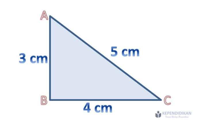 Rumus Pythagoras pada segitiga siku-siku