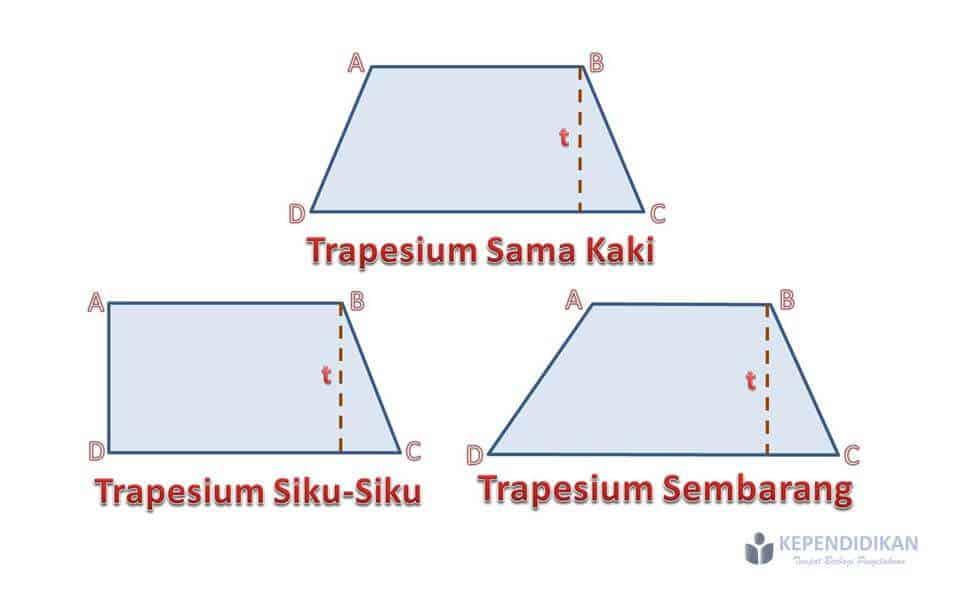 rumus trapesium sama kaki, trapesium siku-siku, dan trapesium sembarang