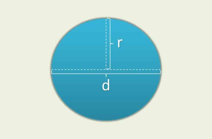 menghitung luas dan keliling lingkaran
